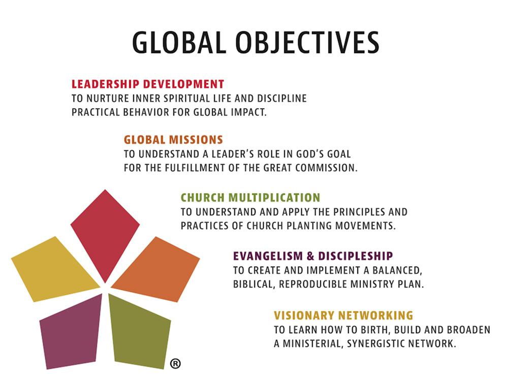 GCLC Global Objectives