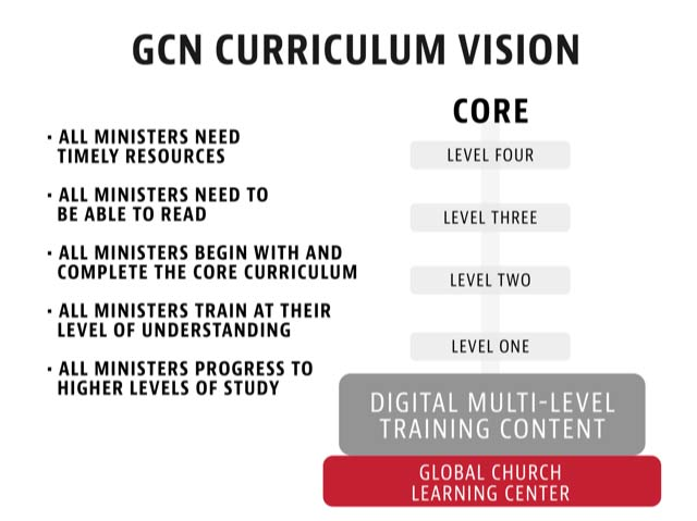 BSN Curriculum Vision